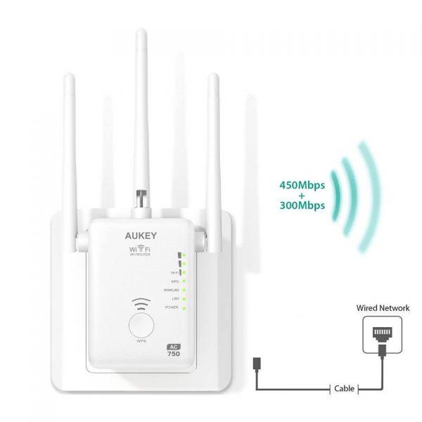 vitesse routeur wifi