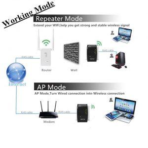 amplificateur Wi-Fi