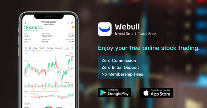 Webull, meilleure application gratuite